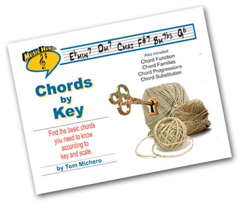 Chords by Key