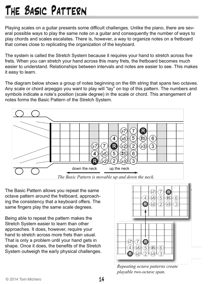 Music Theory, Books, Circle of Fifths, Learn Guitar: Lotus Music